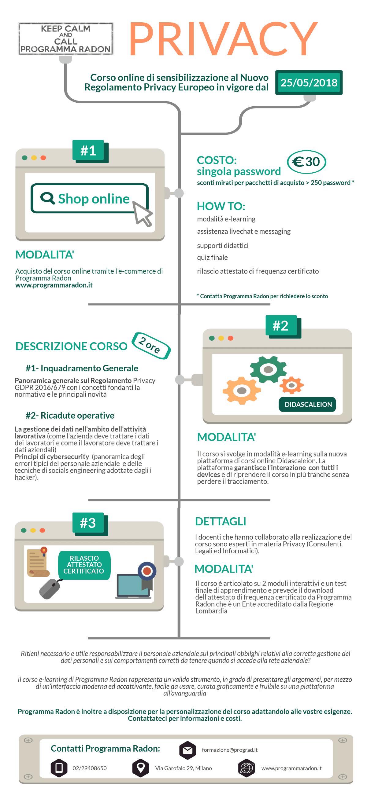 Infografica corso online GDPR 2018