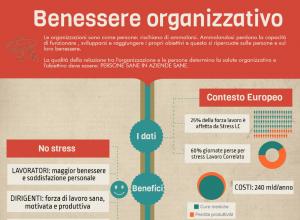 Infografica sulla valutazione dello stress lavoro-correlato