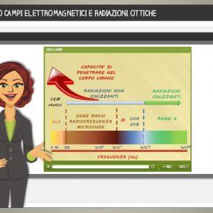 kit di formazione sui rischi da campi elettromagnetici e radiazioni